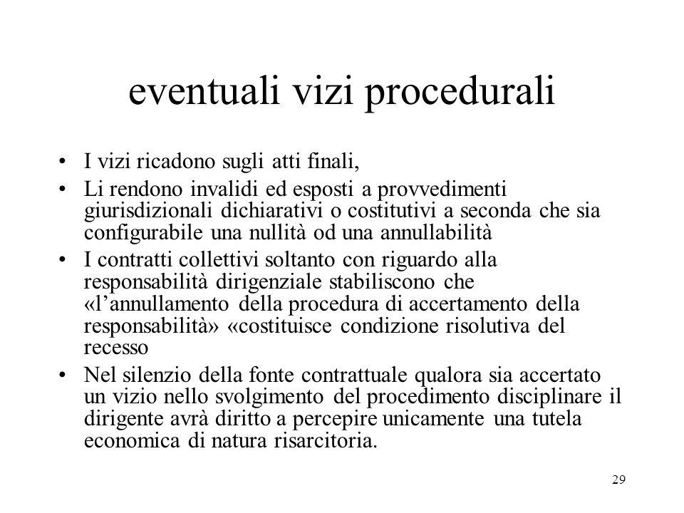 29 eventuali vizi procedurali I vizi ricadono sugli atti finali, Li rendono invalidi ed esposti a provvedimenti giurisdizionali dichiarativi o costitu