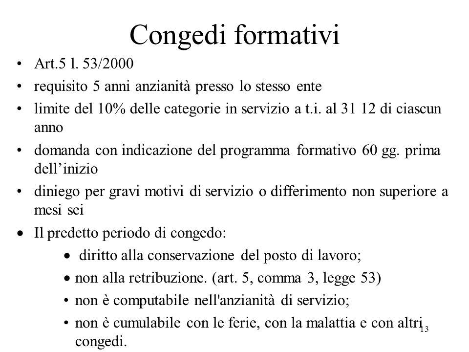 13 Congedi formativi Art.5 l. 53/2000 requisito 5 anni anzianità presso lo stesso ente limite del 10% delle categorie in servizio a t.i. al 31 12 di c