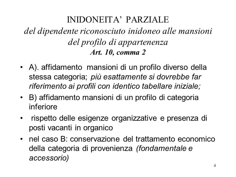 4 INIDONEITA PARZIALE del dipendente riconosciuto inidoneo alle mansioni del profilo di appartenenza Art. 10, comma 2 A). affidamento mansioni di un p
