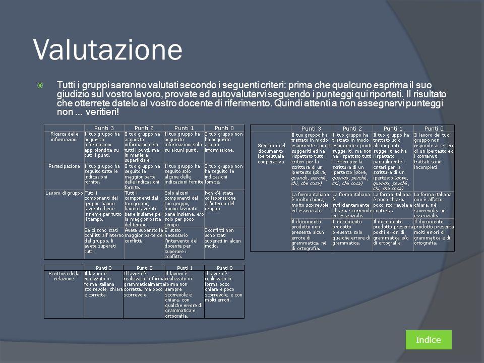 Indice Conclusione Avete costruito unesperienza attiva, compositiva, costruttivista, che ribalta la modalità di apprendimento.