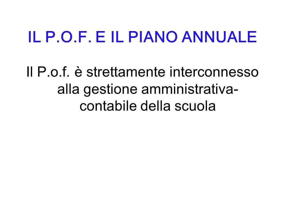 IL P.O.F.E IL PIANO ANNUALE Il P.o.f.
