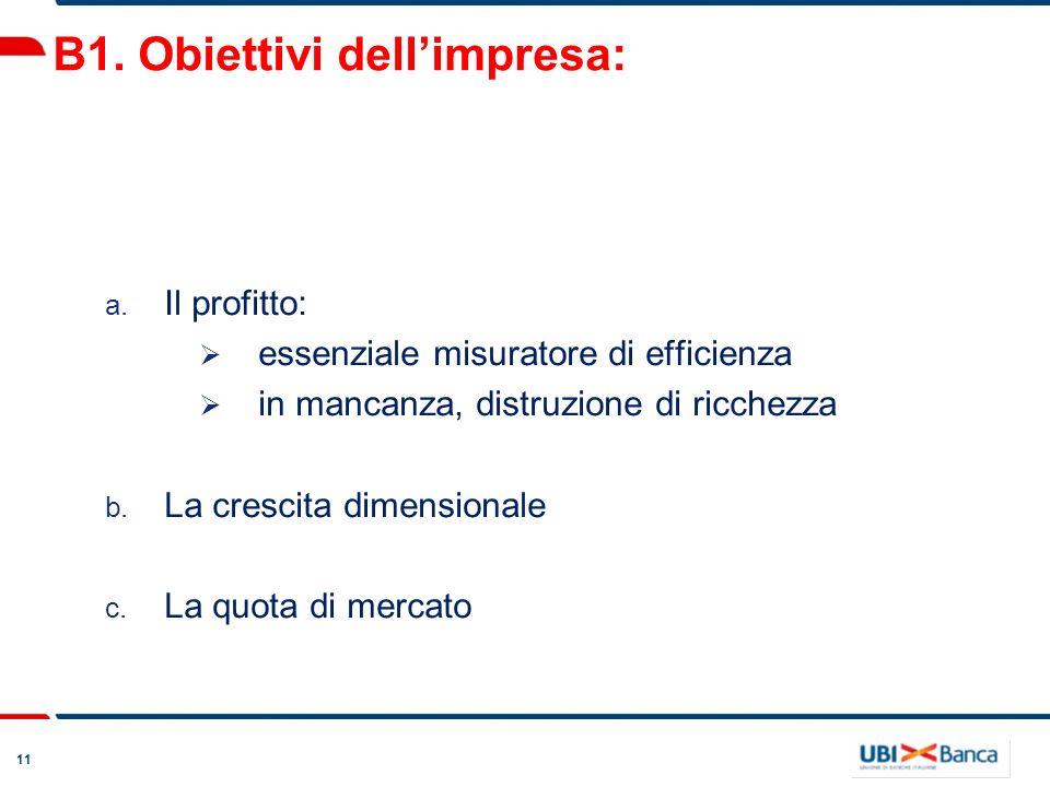 11 B1. Obiettivi dellimpresa: a. Il profitto: essenziale misuratore di efficienza in mancanza, distruzione di ricchezza b. La crescita dimensionale c.