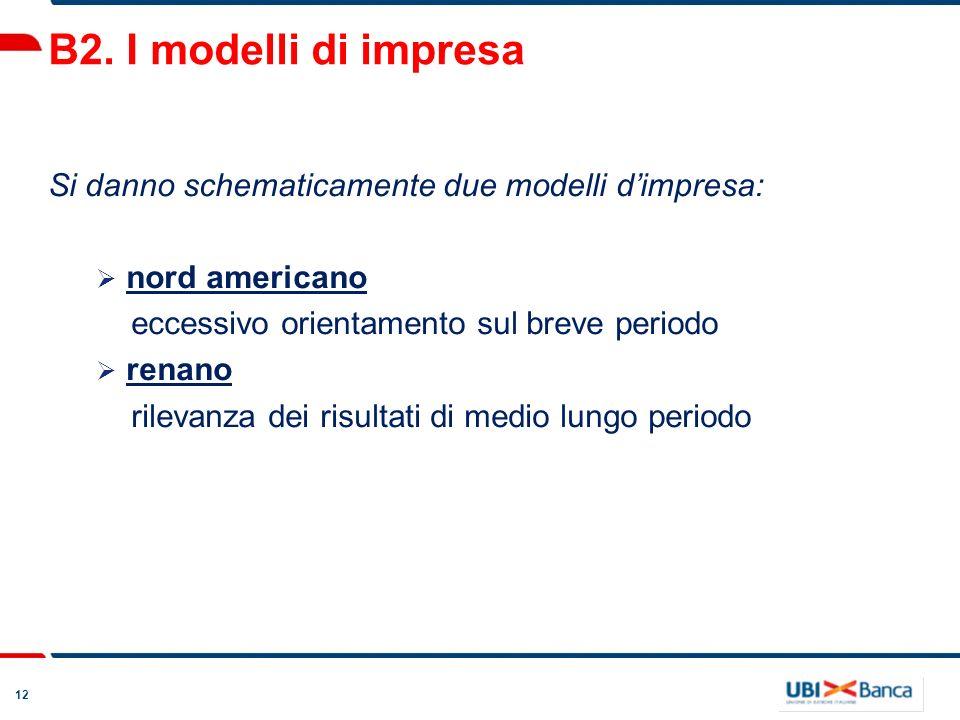 12 B2. I modelli di impresa Si danno schematicamente due modelli dimpresa: nord americano eccessivo orientamento sul breve periodo renano rilevanza de