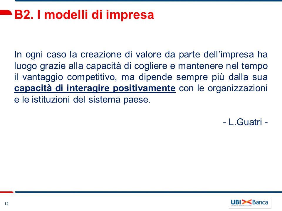 13 B2. I modelli di impresa In ogni caso la creazione di valore da parte dellimpresa ha luogo grazie alla capacità di cogliere e mantenere nel tempo i