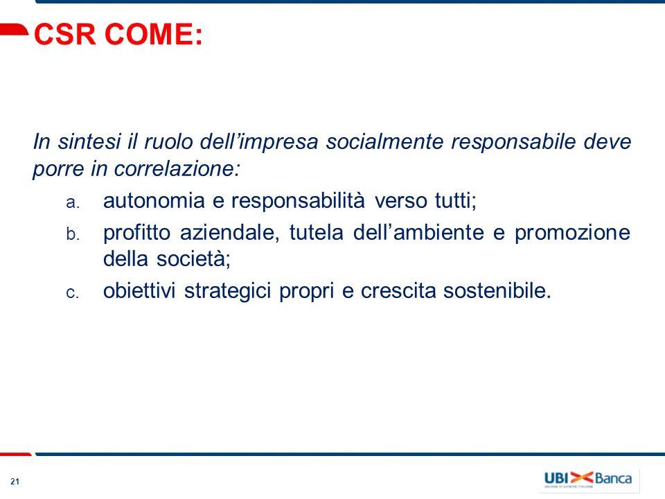21 CSR COME: In sintesi il ruolo dellimpresa socialmente responsabile deve porre in correlazione: a.