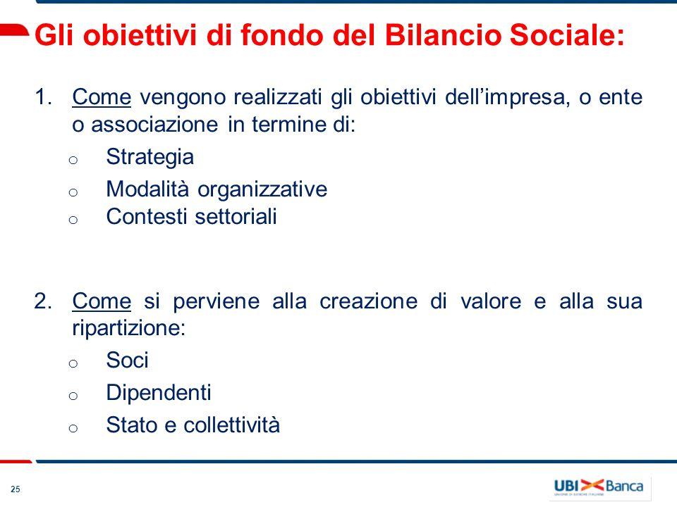 25 Gli obiettivi di fondo del Bilancio Sociale: 1.Come vengono realizzati gli obiettivi dellimpresa, o ente o associazione in termine di: o Strategia