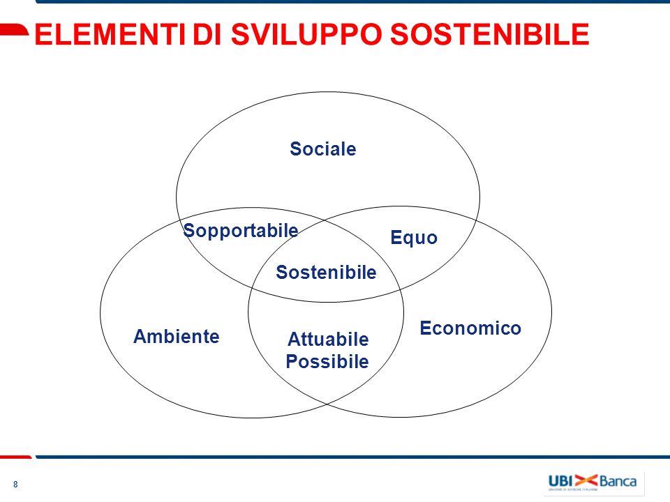 8 ELEMENTI DI SVILUPPO SOSTENIBILE Sociale Economico Ambiente Attuabile Possibile Sopportabile Sostenibile Equo