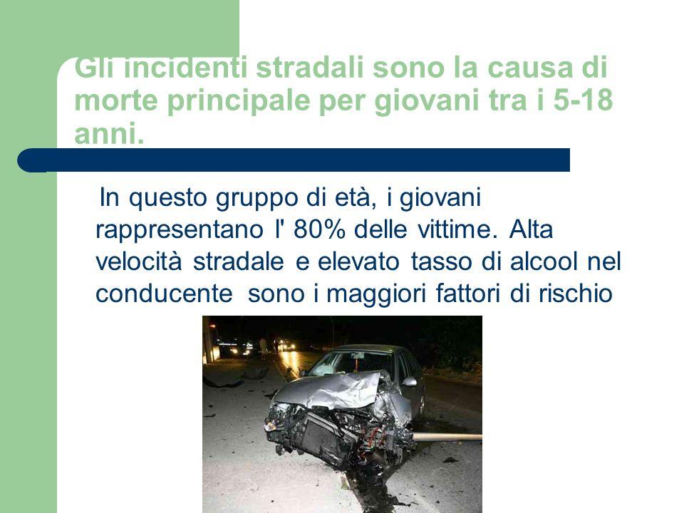 Gli incidenti stradali sono la causa di morte principale per giovani tra i 5-18 anni.