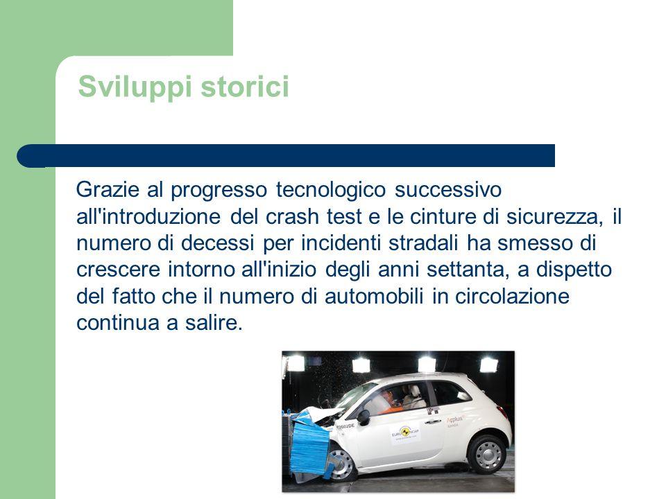 Sviluppi storici Grazie al progresso tecnologico successivo all'introduzione del crash test e le cinture di sicurezza, il numero di decessi per incide