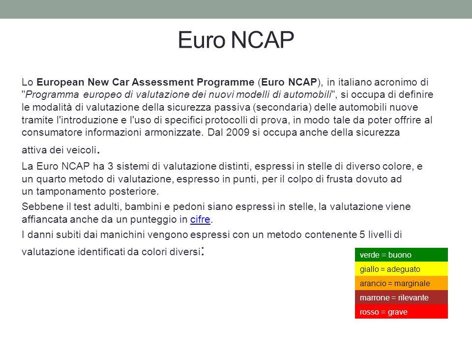 Euro NCAP Lo European New Car Assessment Programme (Euro NCAP), in italiano acronimo di Programma europeo di valutazione dei nuovi modelli di automobili , si occupa di definire le modalità di valutazione della sicurezza passiva (secondaria) delle automobili nuove tramite l introduzione e l uso di specifici protocolli di prova, in modo tale da poter offrire al consumatore informazioni armonizzate.