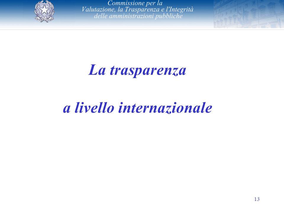 13 La trasparenza a livello internazionale
