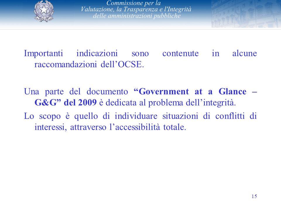 15 Importanti indicazioni sono contenute in alcune raccomandazioni dellOCSE.