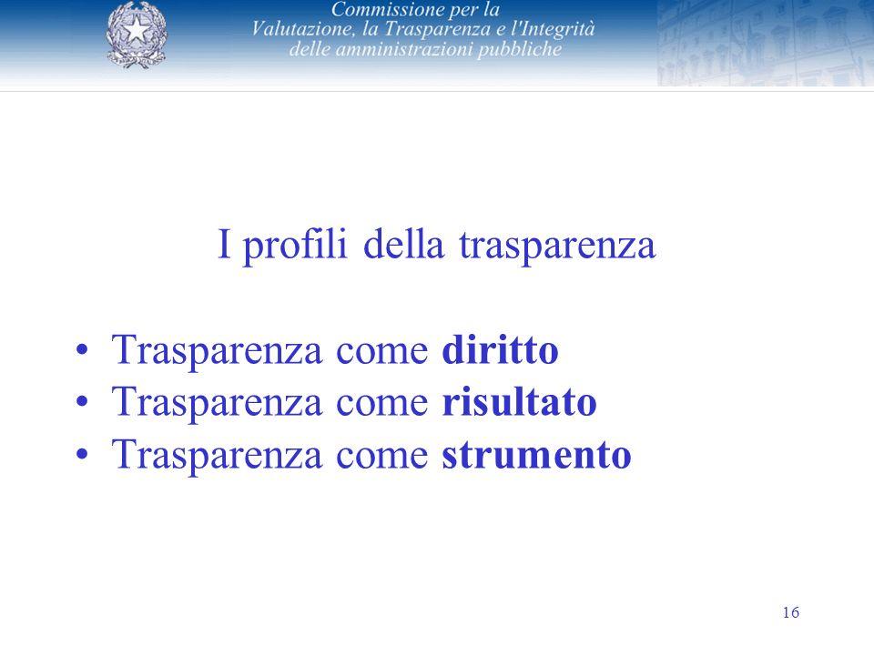 16 I profili della trasparenza Trasparenza come diritto Trasparenza come risultato Trasparenza come strumento
