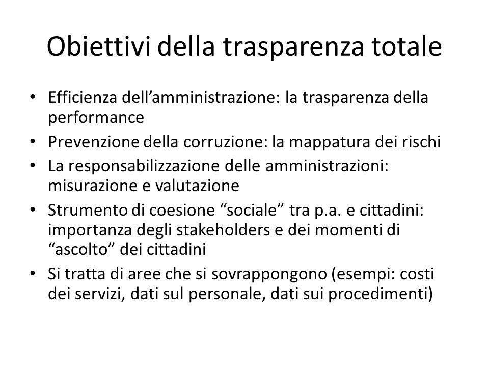 Obiettivi della trasparenza totale Efficienza dellamministrazione: la trasparenza della performance Prevenzione della corruzione: la mappatura dei rischi La responsabilizzazione delle amministrazioni: misurazione e valutazione Strumento di coesione sociale tra p.a.