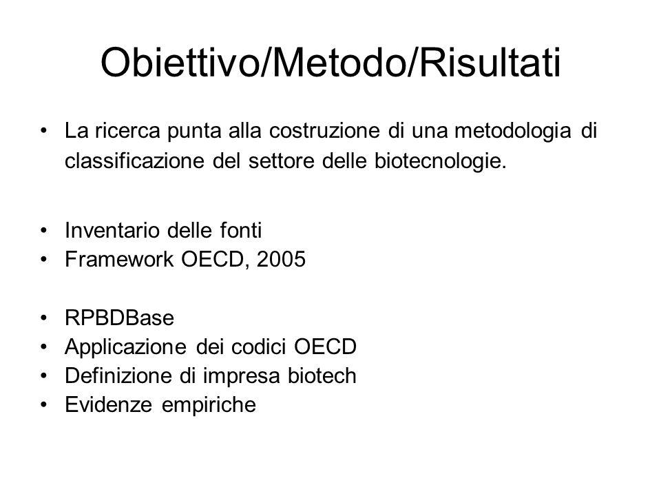 Obiettivo/Metodo/Risultati La ricerca punta alla costruzione di una metodologia di classificazione del settore delle biotecnologie.