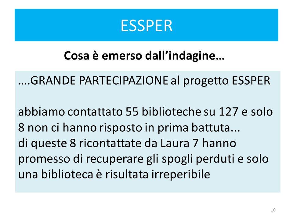 ESSPER Cosa è emerso dallindagine… 10 ….GRANDE PARTECIPAZIONE al progetto ESSPER abbiamo contattato 55 biblioteche su 127 e solo 8 non ci hanno risposto in prima battuta...