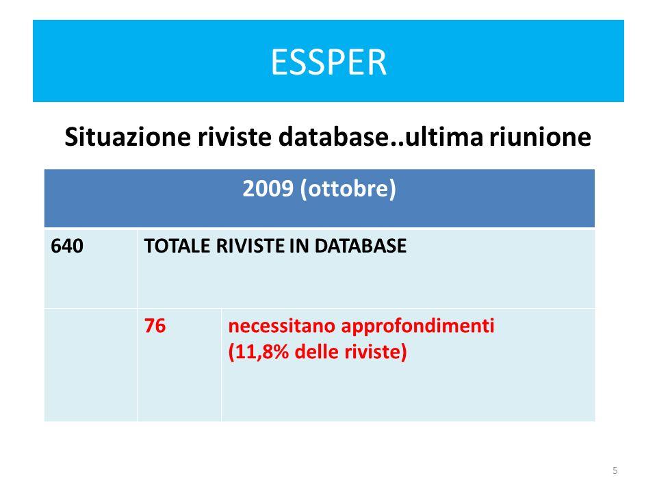 ESSPER Situazione riviste database..ultima riunione 2009 (ottobre) 640TOTALE RIVISTE IN DATABASE 76necessitano approfondimenti (11,8% delle riviste) 5