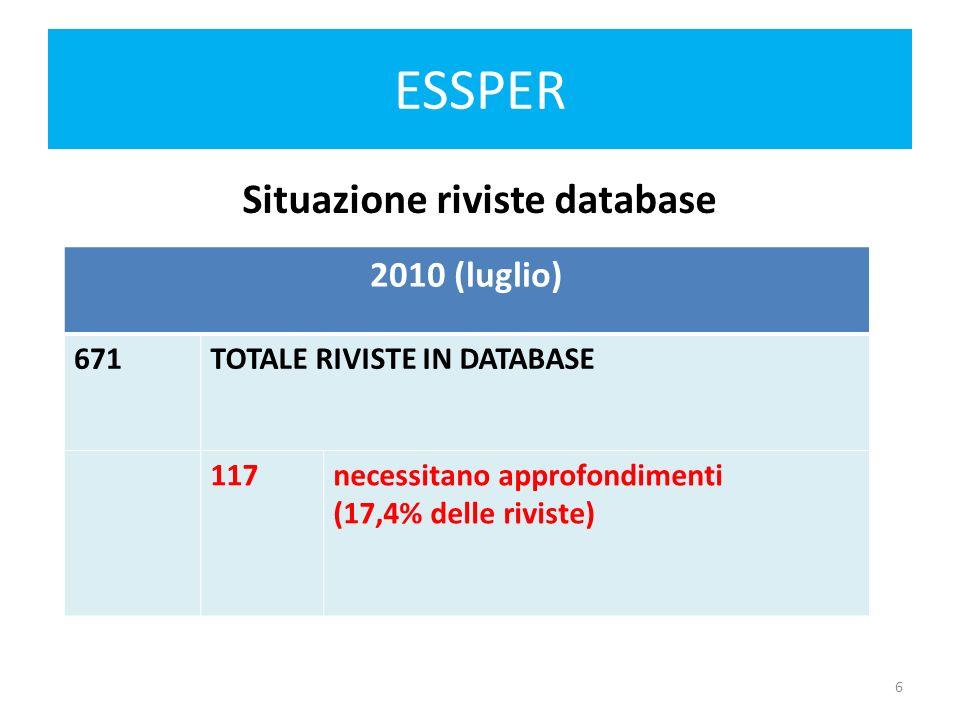 ESSPER Situazione riviste database 2010 (luglio) 671TOTALE RIVISTE IN DATABASE 117necessitano approfondimenti (17,4% delle riviste) 6