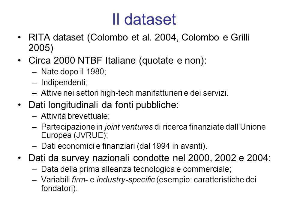 Il dataset RITA dataset (Colombo et al.