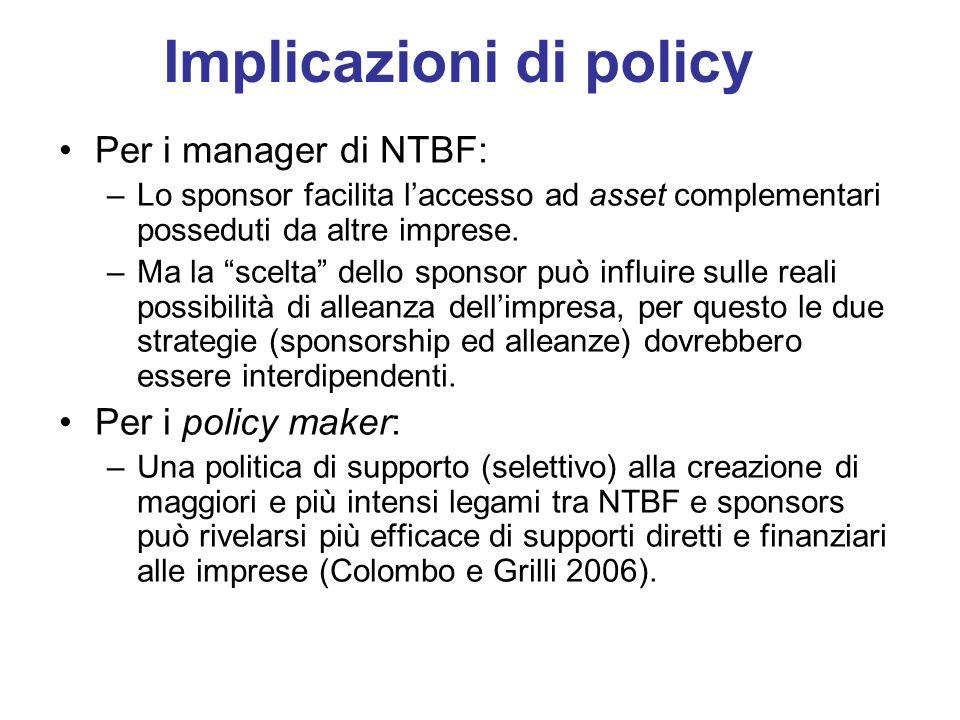 Implicazioni di policy Per i manager di NTBF: –Lo sponsor facilita laccesso ad asset complementari posseduti da altre imprese.