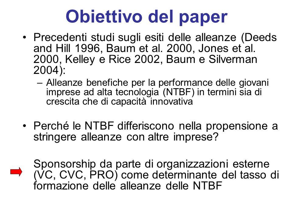 Obiettivo del paper Precedenti studi sugli esiti delle alleanze (Deeds and Hill 1996, Baum et al.