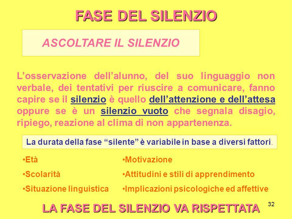 32 FASE DEL SILENZIO ASCOLTARE IL SILENZIO Losservazione dellalunno, del suo linguaggio non verbale, dei tentativi per riuscire a comunicare, fanno ca