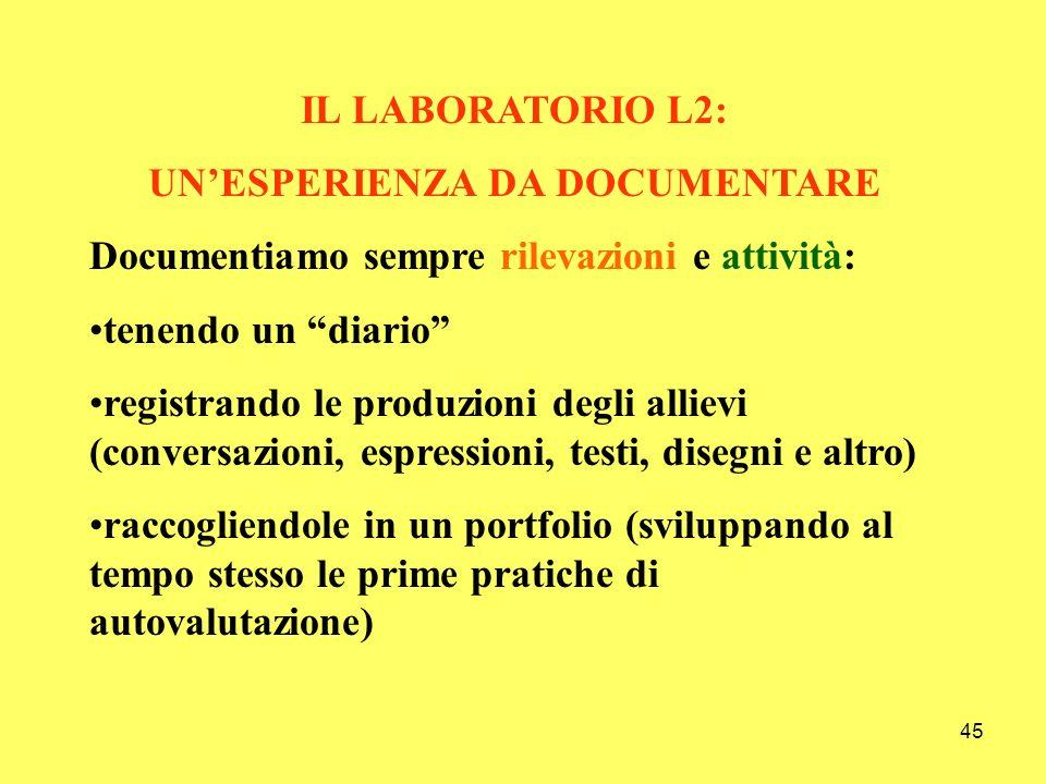 45 IL LABORATORIO L2: UNESPERIENZA DA DOCUMENTARE Documentiamo sempre rilevazioni e attività: tenendo un diario registrando le produzioni degli alliev