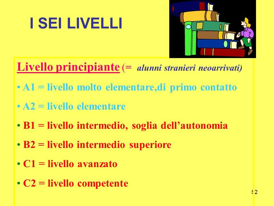 52 Livello principiante (= alunni stranieri neoarrivati) A1 = livello molto elementare,di primo contatto A2 = livello elementare B1 = livello intermed