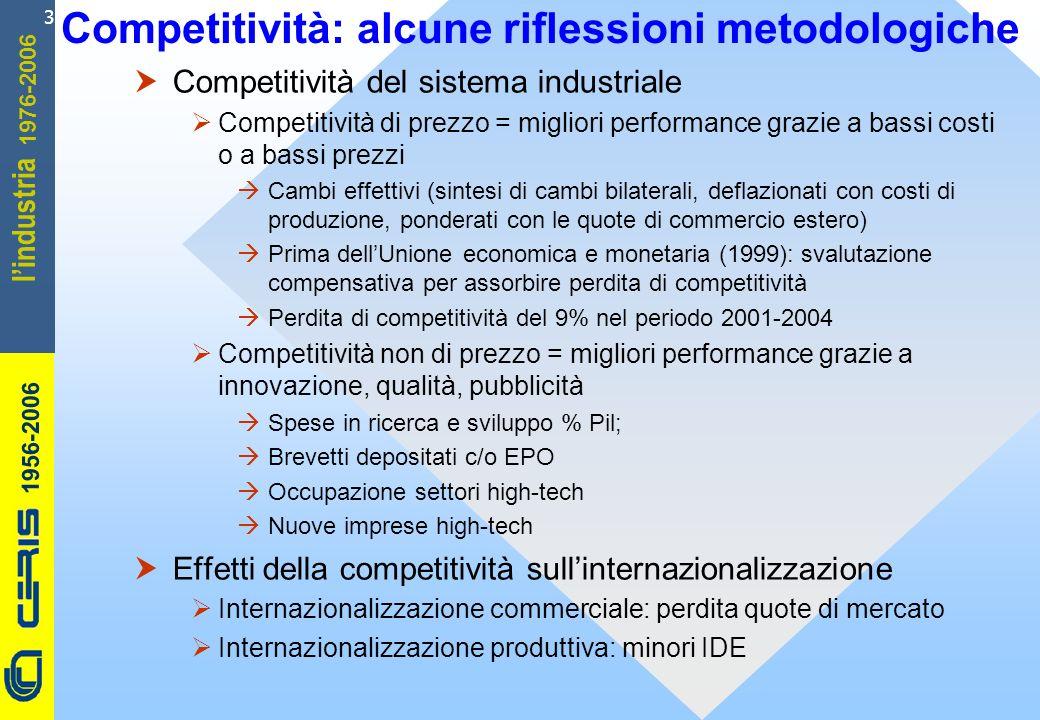 CERIS-CNR 1956-2006 1976-2006 lindustria 3 Competitività: alcune riflessioni metodologiche Competitività del sistema industriale Competitività di prezzo = migliori performance grazie a bassi costi o a bassi prezzi àCambi effettivi (sintesi di cambi bilaterali, deflazionati con costi di produzione, ponderati con le quote di commercio estero) àPrima dellUnione economica e monetaria (1999): svalutazione compensativa per assorbire perdita di competitività àPerdita di competitività del 9% nel periodo 2001-2004 Competitività non di prezzo = migliori performance grazie a innovazione, qualità, pubblicità àSpese in ricerca e sviluppo % Pil; àBrevetti depositati c/o EPO àOccupazione settori high-tech àNuove imprese high-tech Effetti della competitività sullinternazionalizzazione Internazionalizzazione commerciale: perdita quote di mercato Internazionalizzazione produttiva: minori IDE