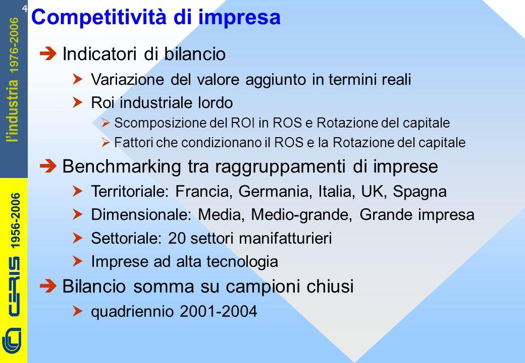 CERIS-CNR 1956-2006 1976-2006 lindustria 4 Competitività di impresa Indicatori di bilancio Variazione del valore aggiunto in termini reali Roi industr
