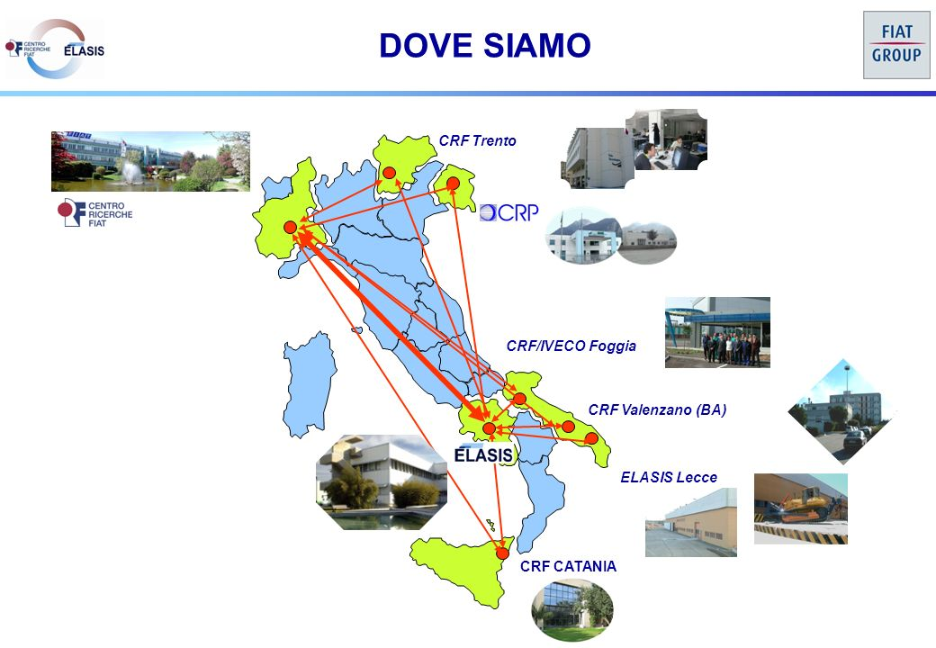 CRF Trento CRF Valenzano (BA) CRF CATANIA CRF/IVECO Foggia ELASIS Lecce DOVE SIAMO