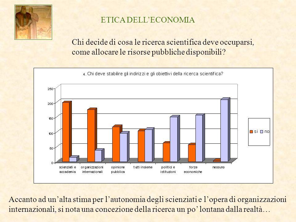 ETICA DELLECONOMIA Chi decide di cosa le ricerca scientifica deve occuparsi, come allocare le risorse pubbliche disponibili.