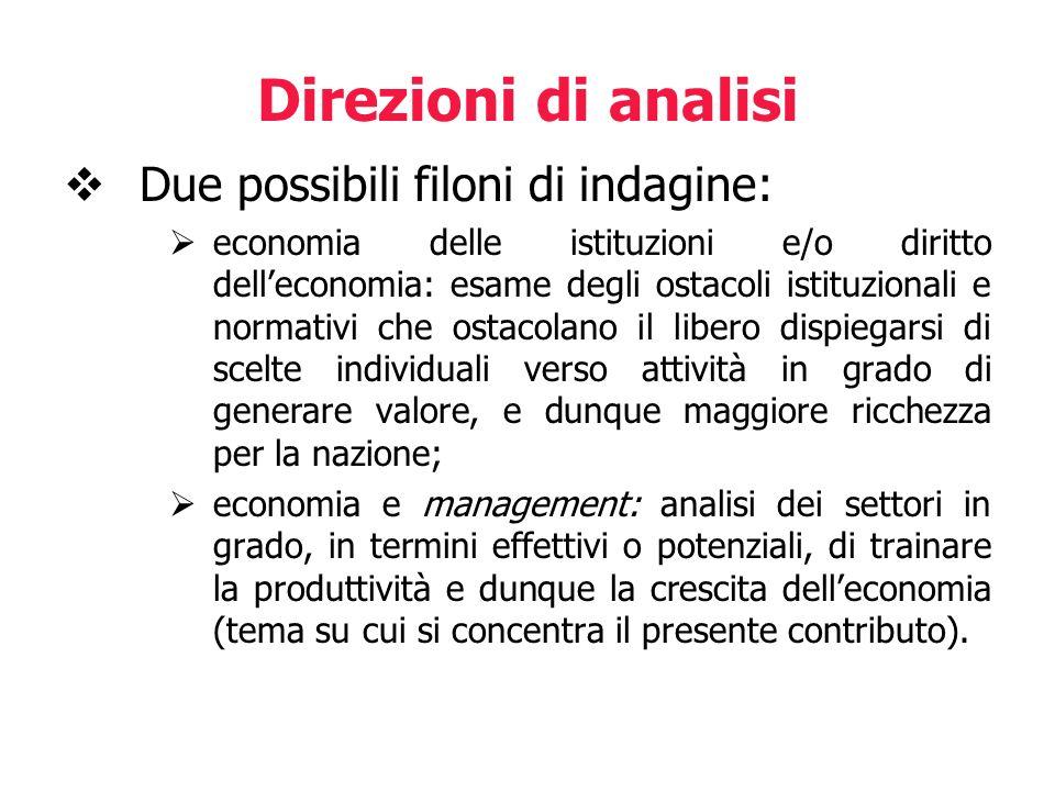 Direzioni di analisi Due possibili filoni di indagine: economia delle istituzioni e/o diritto delleconomia: esame degli ostacoli istituzionali e norma