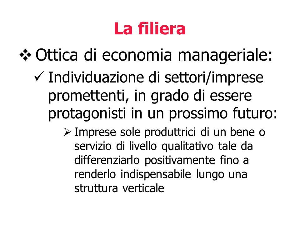 La filiera Ottica di economia manageriale: Individuazione di settori/imprese promettenti, in grado di essere protagonisti in un prossimo futuro: Impre