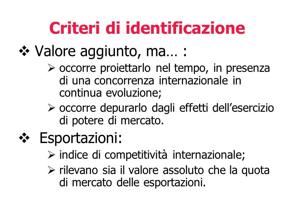 Criteri di identificazione Valore aggiunto, ma… : occorre proiettarlo nel tempo, in presenza di una concorrenza internazionale in continua evoluzione;