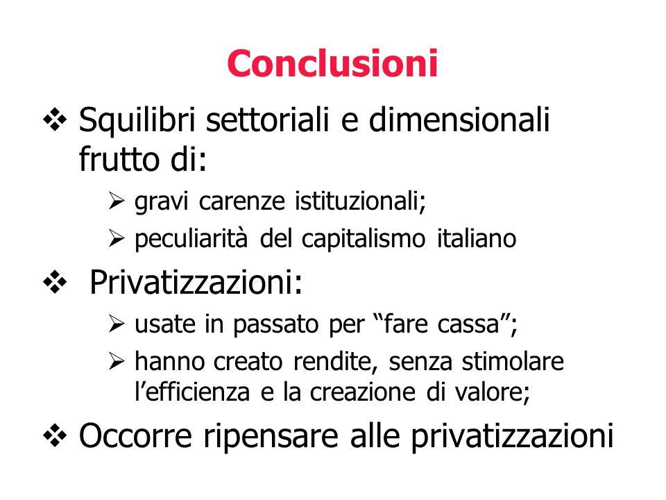 Conclusioni Squilibri settoriali e dimensionali frutto di: gravi carenze istituzionali; peculiarità del capitalismo italiano Privatizzazioni: usate in