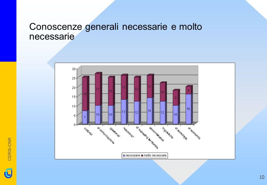 CERIS-CNR 10 Conoscenze generali necessarie e molto necessarie