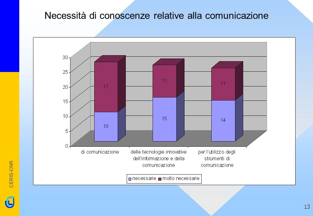 CERIS-CNR 13 Necessità di conoscenze relative alla comunicazione