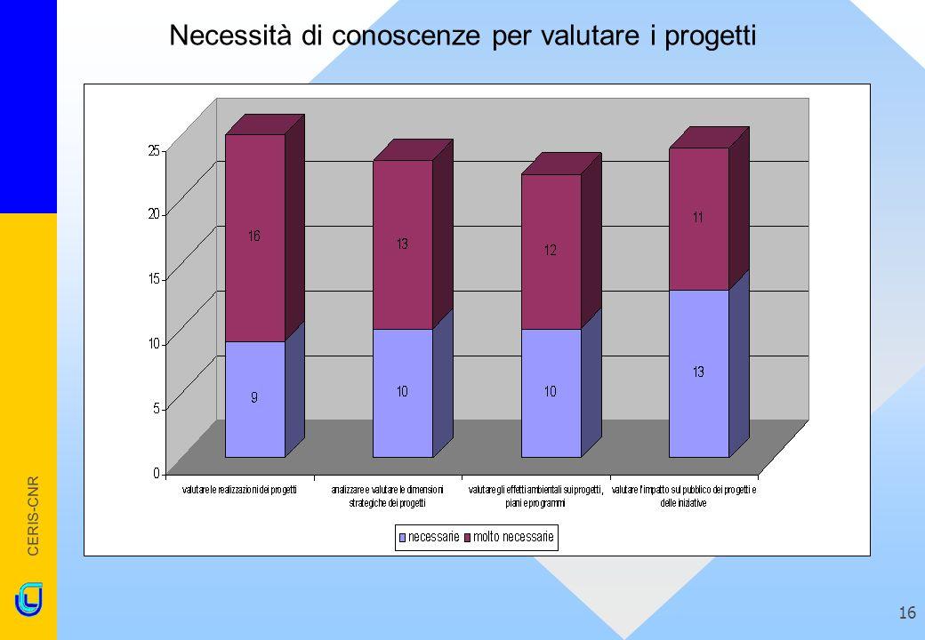 CERIS-CNR 16 Necessità di conoscenze per valutare i progetti