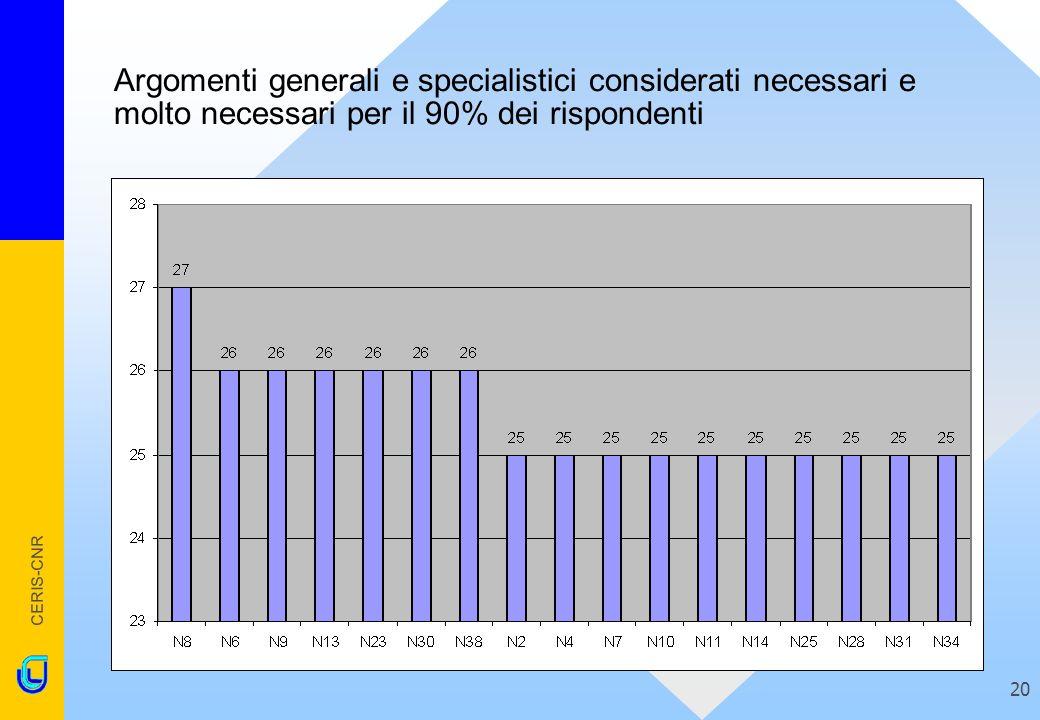 CERIS-CNR 20 Argomenti generali e specialistici considerati necessari e molto necessari per il 90% dei rispondenti