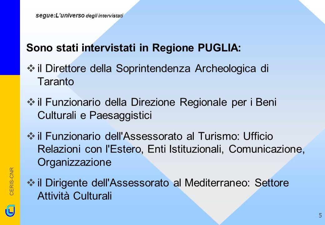 CERIS-CNR 5 segue:Luniverso degli intervistati Sono stati intervistati in Regione PUGLIA: il Direttore della Soprintendenza Archeologica di Taranto il