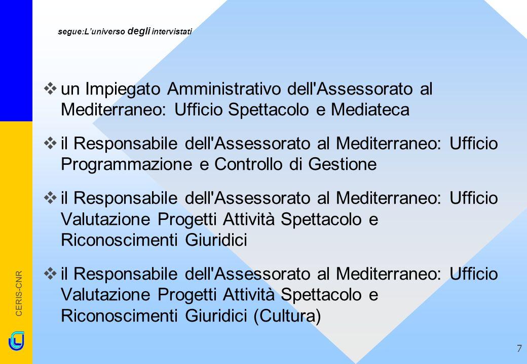 CERIS-CNR 7 segue:Luniverso degli intervistati un Impiegato Amministrativo dell'Assessorato al Mediterraneo: Ufficio Spettacolo e Mediateca il Respons