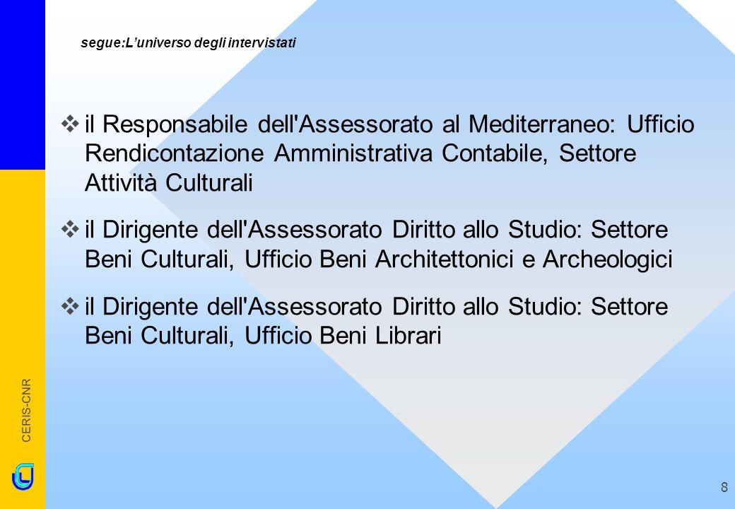 CERIS-CNR 8 segue:Luniverso degli intervistati il Responsabile dell'Assessorato al Mediterraneo: Ufficio Rendicontazione Amministrativa Contabile, Set