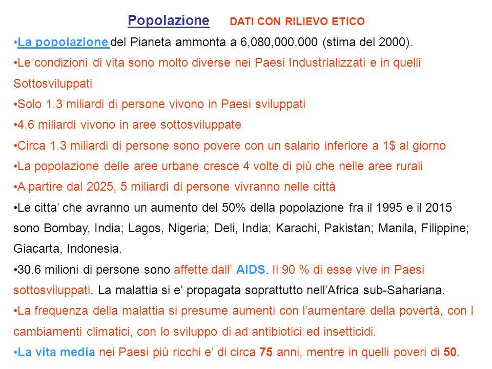 Popolazione DATI CON RILIEVO ETICO La popolazione del Pianeta ammonta a 6,080,000,000 (stima del 2000). Le condizioni di vita sono molto diverse nei P