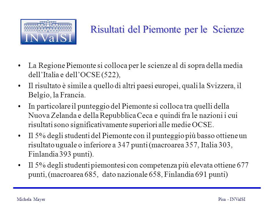 Michela Mayer Pisa - INValSI 13 Risultati del Piemonte per le Scienze La Regione Piemonte si colloca per le scienze al di sopra della media dellItalia
