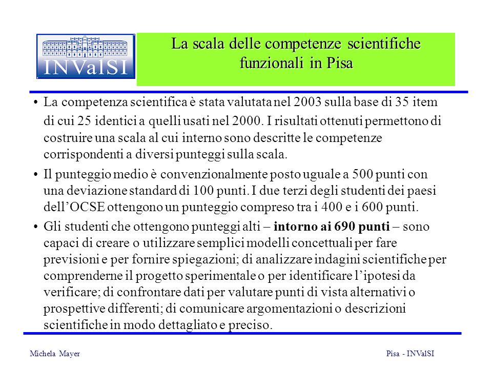 Michela Mayer Pisa - INValSI 14 La scala delle competenze scientifiche funzionali in Pisa La competenza scientifica è stata valutata nel 2003 sulla ba