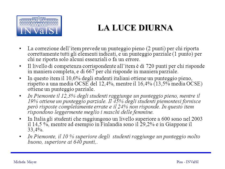 Michela Mayer Pisa - INValSI 17 LA LUCE DIURNA La correzione dellitem prevede un punteggio pieno (2 punti) per chi riporta correttamente tutti gli ele