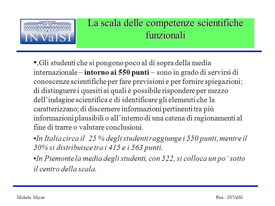 Michela Mayer Pisa - INValSI 21 La scala delle competenze scientifiche funzionali. Gli studenti che si pongono poco al di sopra della media internazio