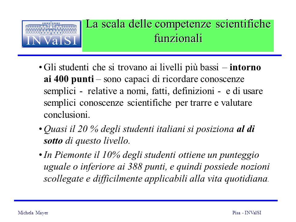 Michela Mayer Pisa - INValSI 24 La scala delle competenze scientifiche funzionali Gli studenti che si trovano ai livelli più bassi – intorno ai 400 pu