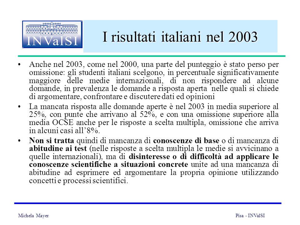 Michela Mayer Pisa - INValSI 26 I risultati italiani nel 2003 Anche nel 2003, come nel 2000, una parte del punteggio è stato perso per omissione: gli